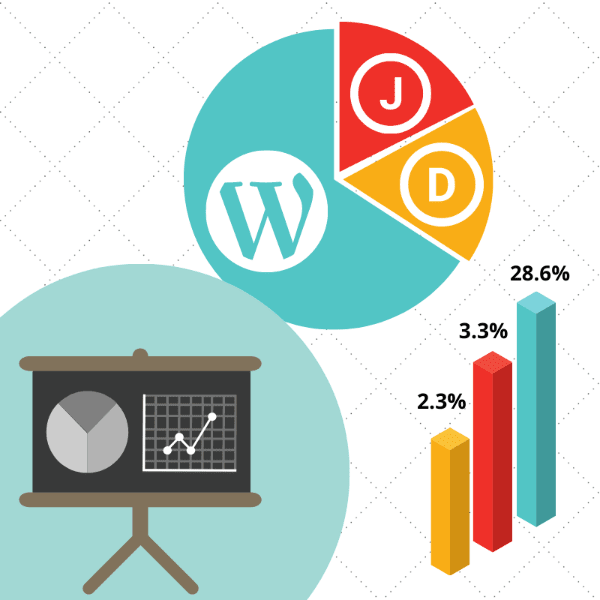 statistici web design